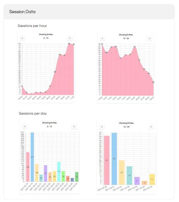 VPC-analytics